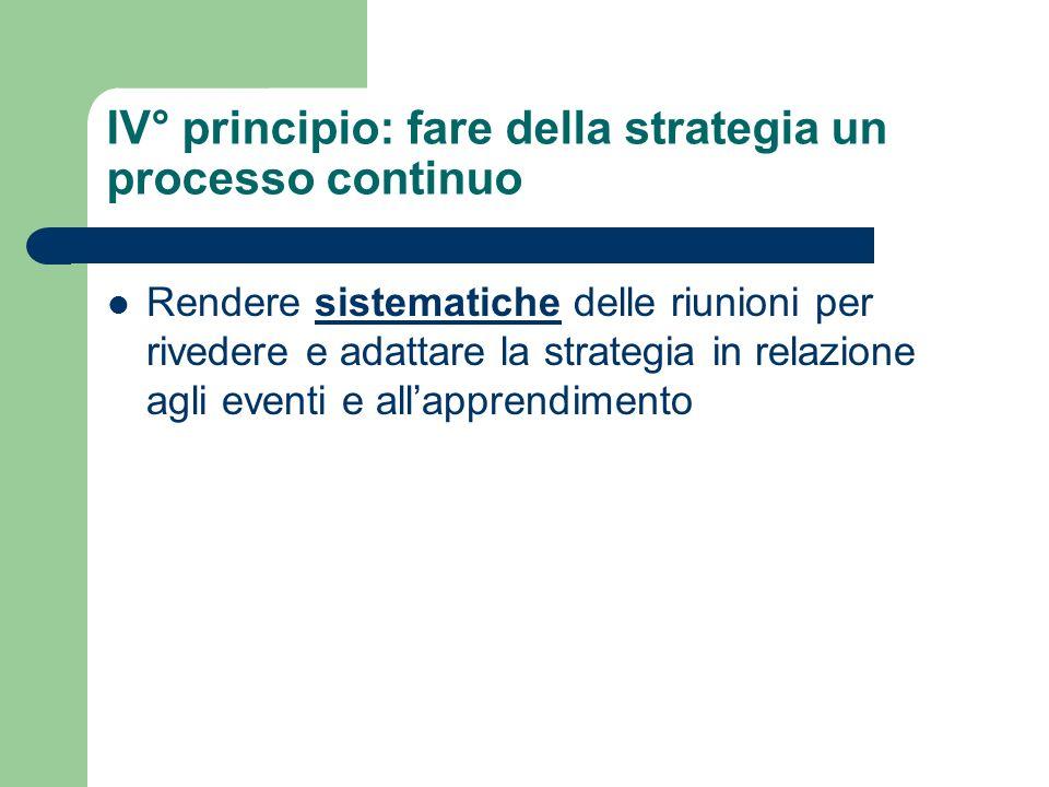 IV° principio: fare della strategia un processo continuo Rendere sistematiche delle riunioni per rivedere e adattare la strategia in relazione agli ev