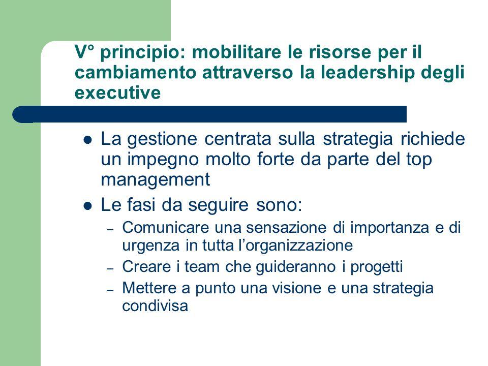 V° principio: mobilitare le risorse per il cambiamento attraverso la leadership degli executive La gestione centrata sulla strategia richiede un impeg