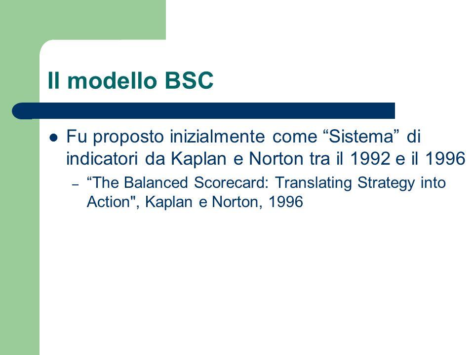 Il modello BSC Fu proposto inizialmente come Sistema di indicatori da Kaplan e Norton tra il 1992 e il 1996 – The Balanced Scorecard: Translating Stra