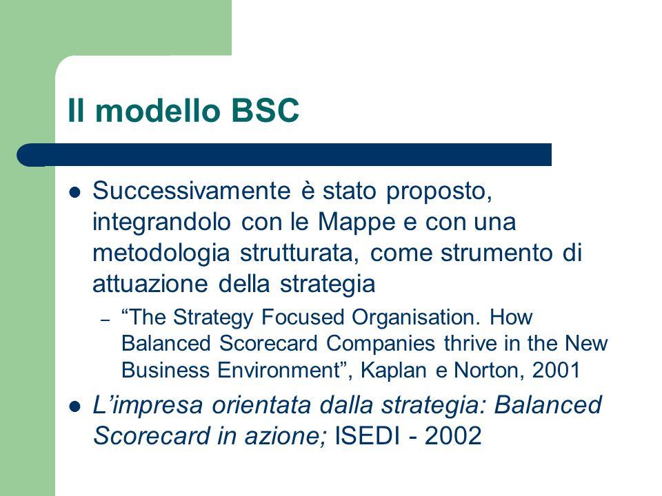 Il modello BSC Successivamente è stato proposto, integrandolo con le Mappe e con una metodologia strutturata, come strumento di attuazione della strat