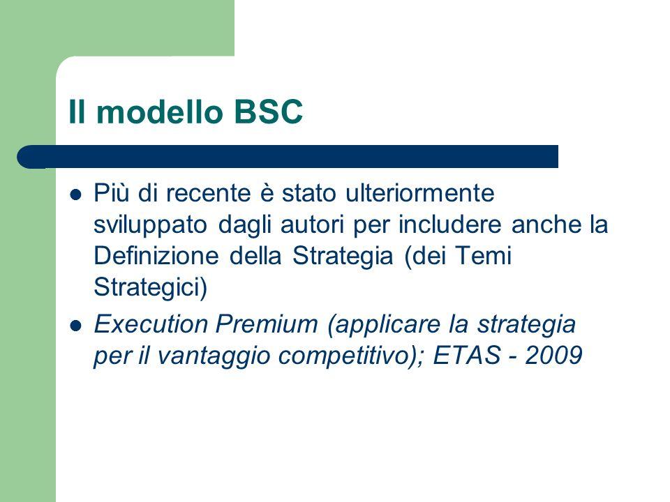Il modello BSC Più di recente è stato ulteriormente sviluppato dagli autori per includere anche la Definizione della Strategia (dei Temi Strategici) E