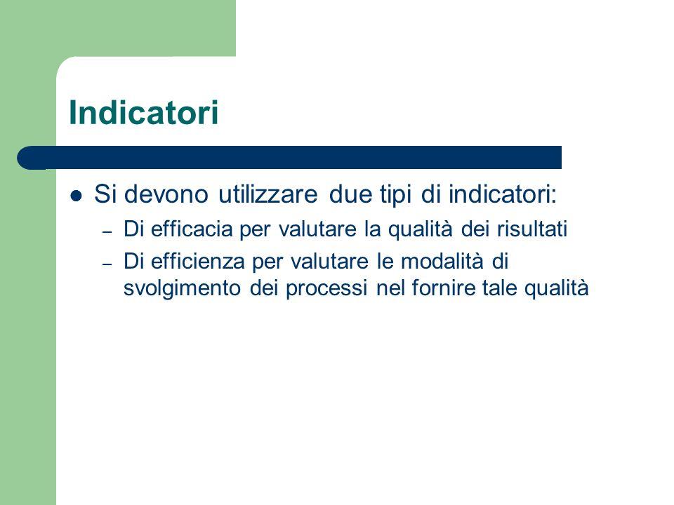 Indicatori Si devono utilizzare due tipi di indicatori: – Di efficacia per valutare la qualità dei risultati – Di efficienza per valutare le modalità