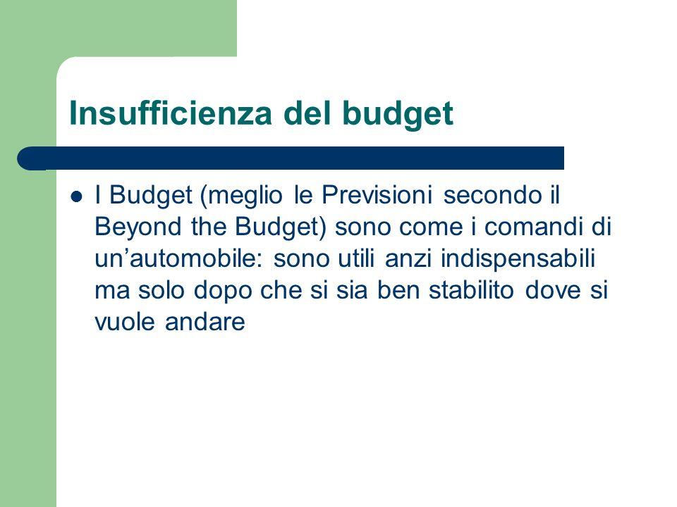 Insufficienza del budget I Budget (meglio le Previsioni secondo il Beyond the Budget) sono come i comandi di unautomobile: sono utili anzi indispensab