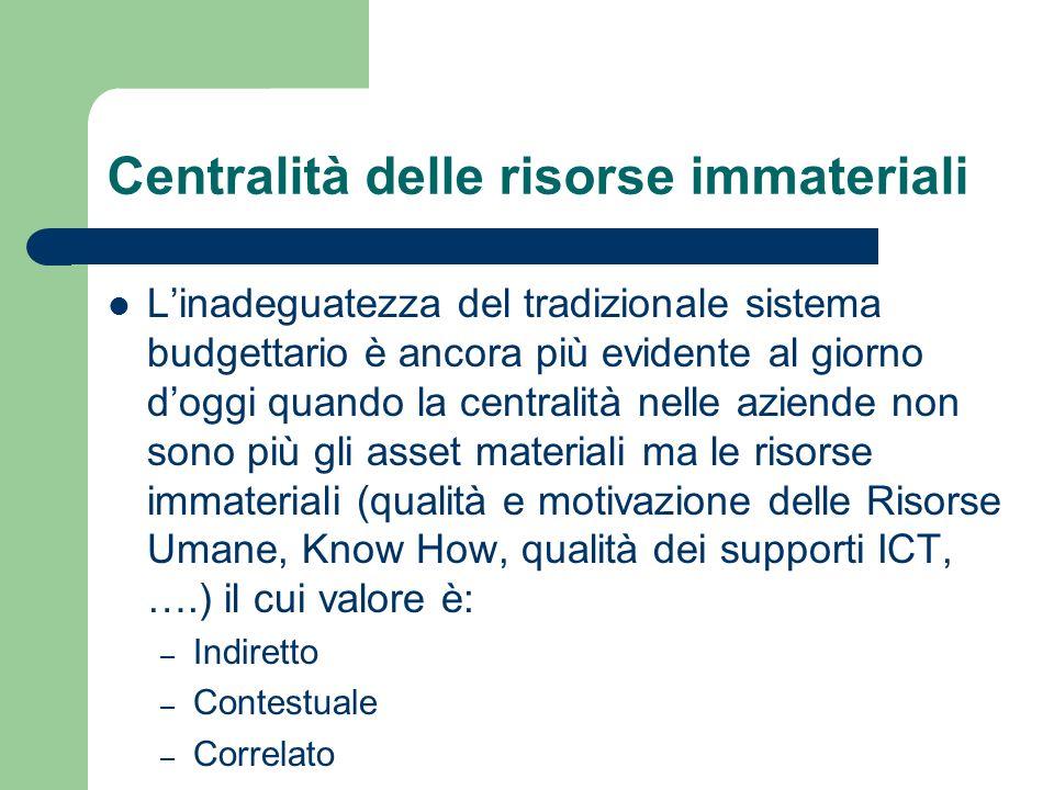 Centralità delle risorse immateriali Linadeguatezza del tradizionale sistema budgettario è ancora più evidente al giorno doggi quando la centralità ne