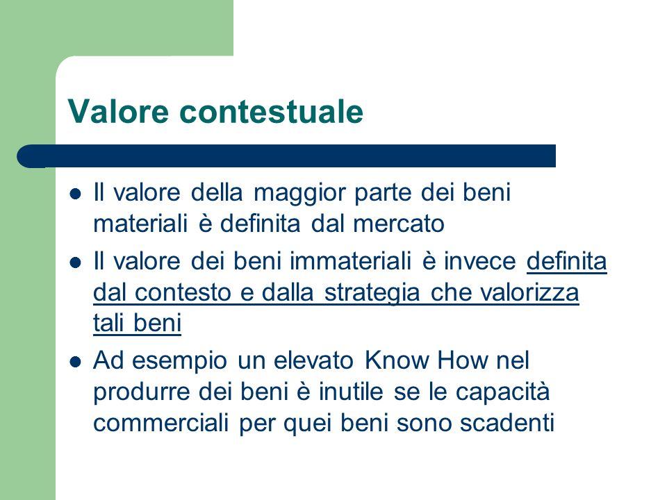 Valore contestuale Il valore della maggior parte dei beni materiali è definita dal mercato Il valore dei beni immateriali è invece definita dal contes