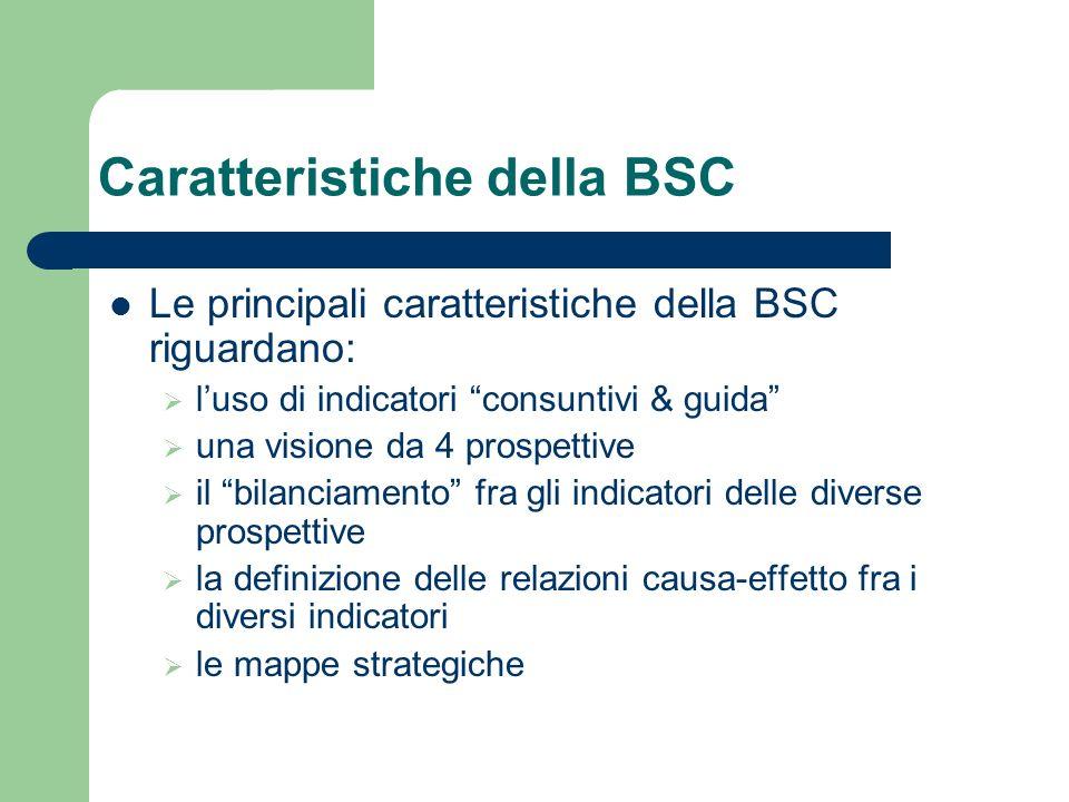 Caratteristiche della BSC Le principali caratteristiche della BSC riguardano: luso di indicatori consuntivi & guida una visione da 4 prospettive il bi