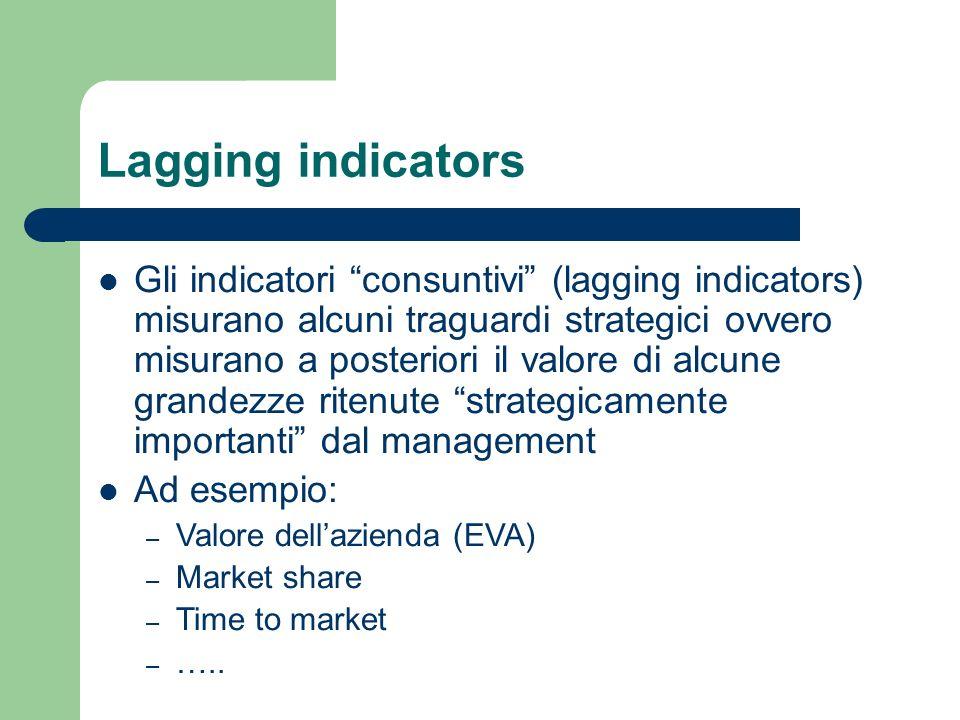 Gli indicatori consuntivi (lagging indicators) misurano alcuni traguardi strategici ovvero misurano a posteriori il valore di alcune grandezze ritenut