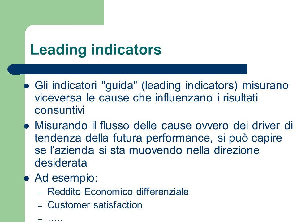 Gli indicatori