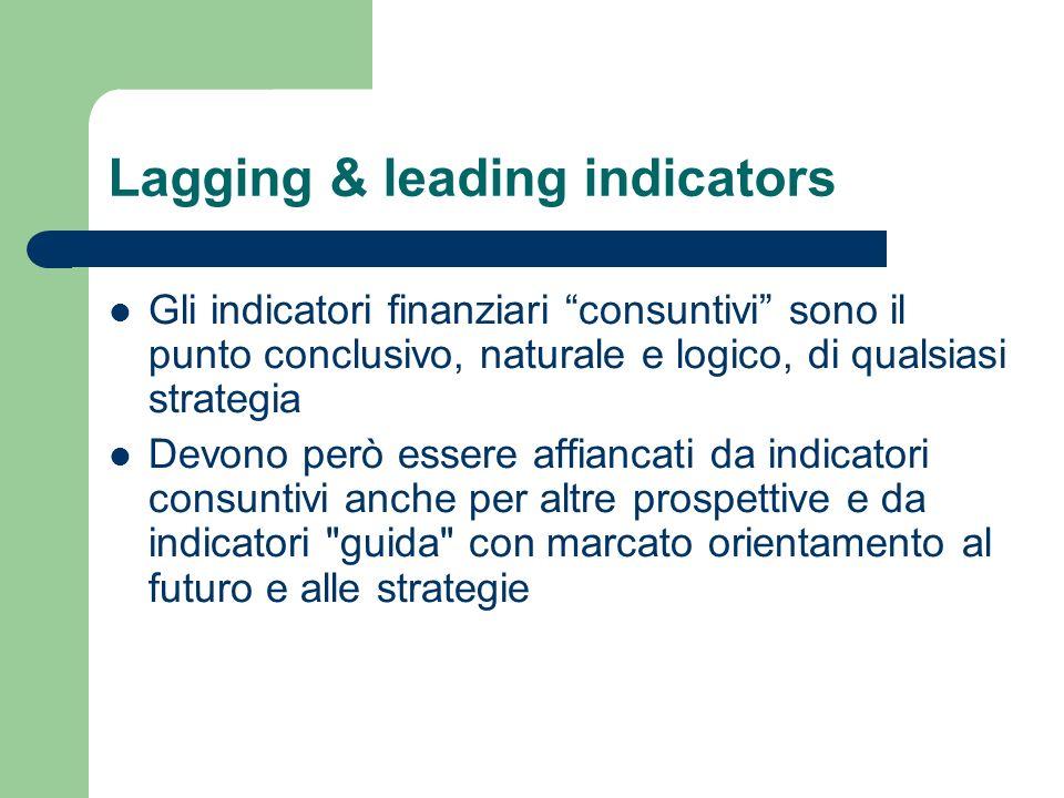 Gli indicatori finanziari consuntivi sono il punto conclusivo, naturale e logico, di qualsiasi strategia Devono però essere affiancati da indicatori c
