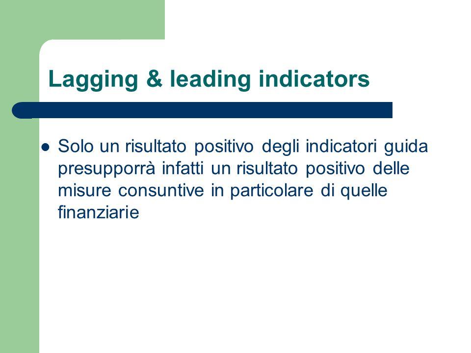 Solo un risultato positivo degli indicatori guida presupporrà infatti un risultato positivo delle misure consuntive in particolare di quelle finanziar