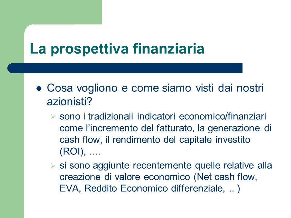 La prospettiva finanziaria Cosa vogliono e come siamo visti dai nostri azionisti? sono i tradizionali indicatori economico/finanziari come lincremento