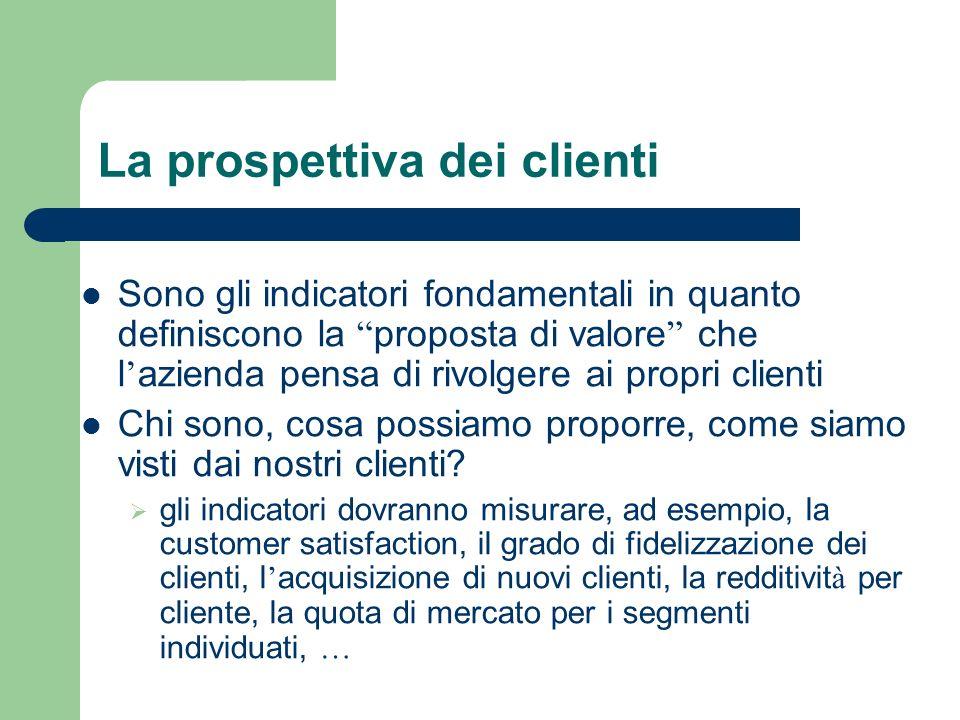 La prospettiva dei clienti Sono gli indicatori fondamentali in quanto definiscono la proposta di valore che l azienda pensa di rivolgere ai propri cli
