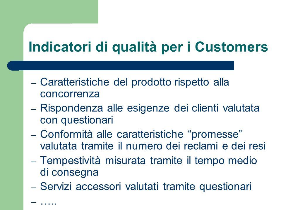 Indicatori di qualità per i Customers – Caratteristiche del prodotto rispetto alla concorrenza – Rispondenza alle esigenze dei clienti valutata con qu