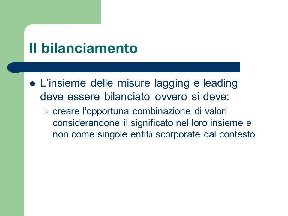 Linsieme delle misure lagging e leading deve essere bilanciato ovvero si deve: creare l'opportuna combinazione di valori considerandone il significato