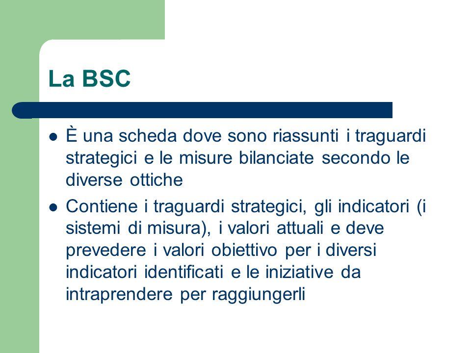 La BSC È una scheda dove sono riassunti i traguardi strategici e le misure bilanciate secondo le diverse ottiche Contiene i traguardi strategici, gli
