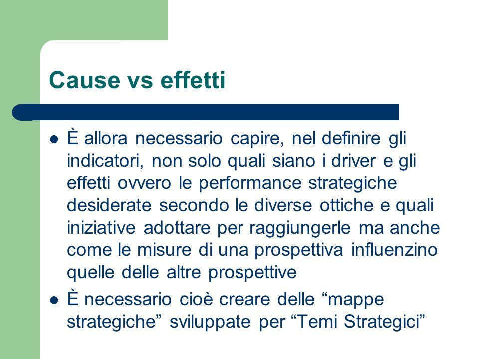 Cause vs effetti È allora necessario capire, nel definire gli indicatori, non solo quali siano i driver e gli effetti ovvero le performance strategich