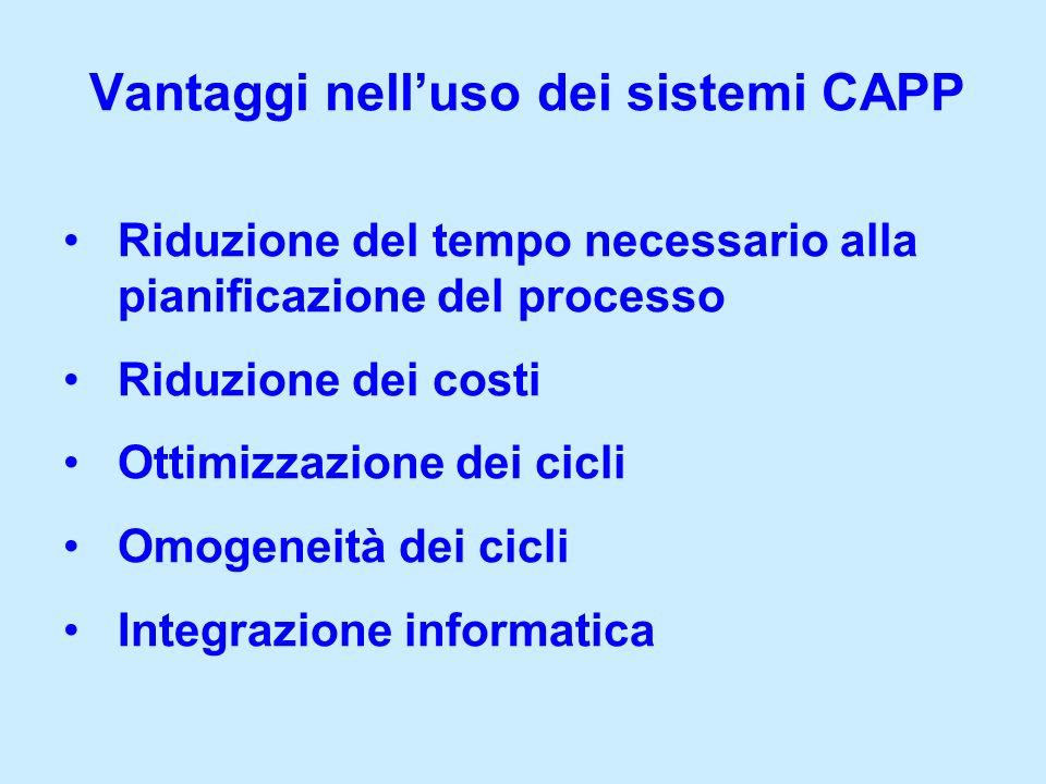 Vantaggi nelluso dei sistemi CAPP Riduzione del tempo necessario alla pianificazione del processo Riduzione dei costi Ottimizzazione dei cicli Omogene