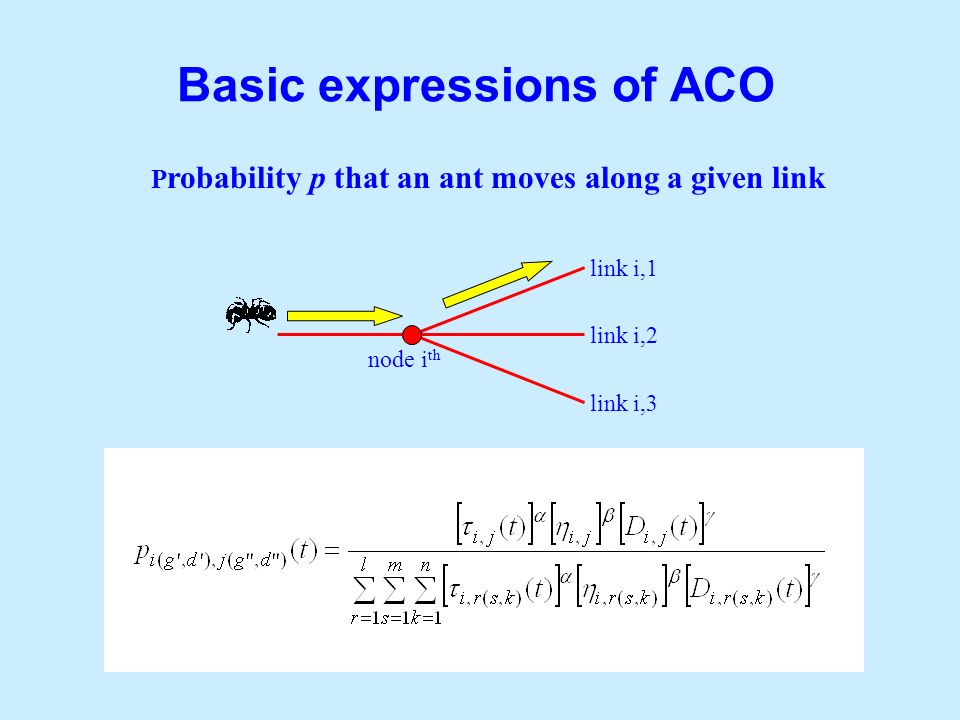 Basic expressions of ACO P robability p that an ant moves along a given link node i th link i,2 link i,3 link i,1