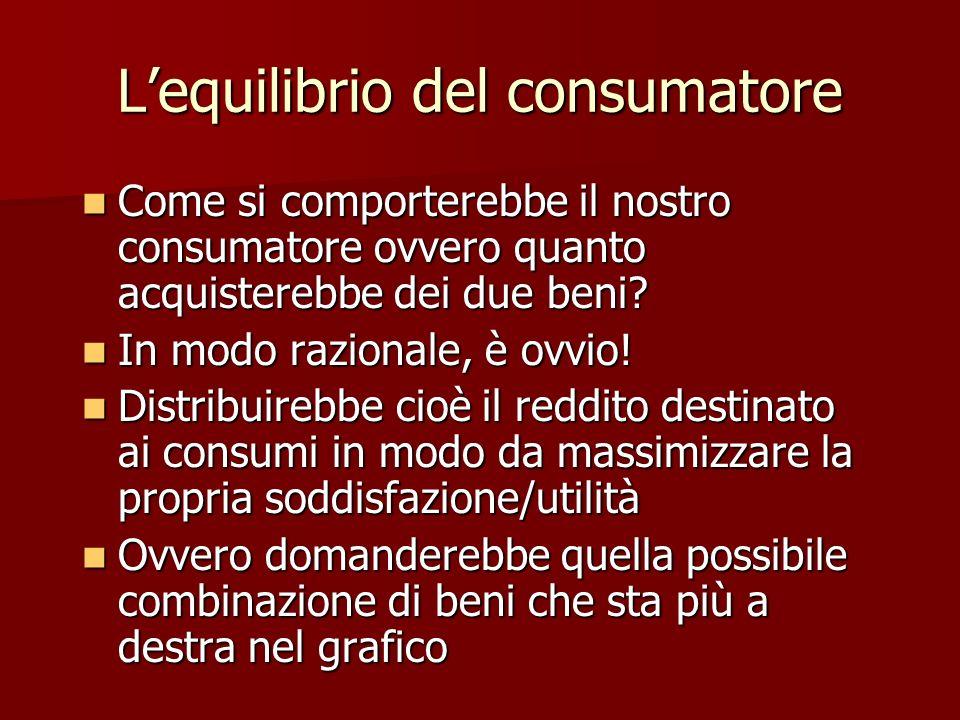 Lequilibrio del consumatore Come si comporterebbe il nostro consumatore ovvero quanto acquisterebbe dei due beni? Come si comporterebbe il nostro cons