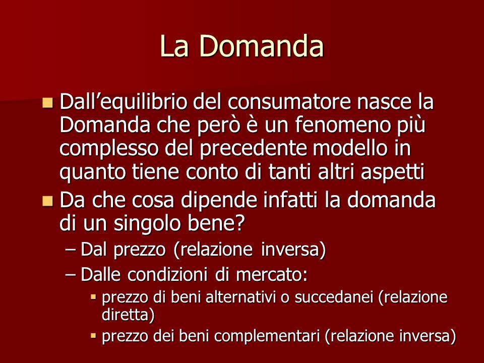 La Domanda Dallequilibrio del consumatore nasce la Domanda che però è un fenomeno più complesso del precedente modello in quanto tiene conto di tanti