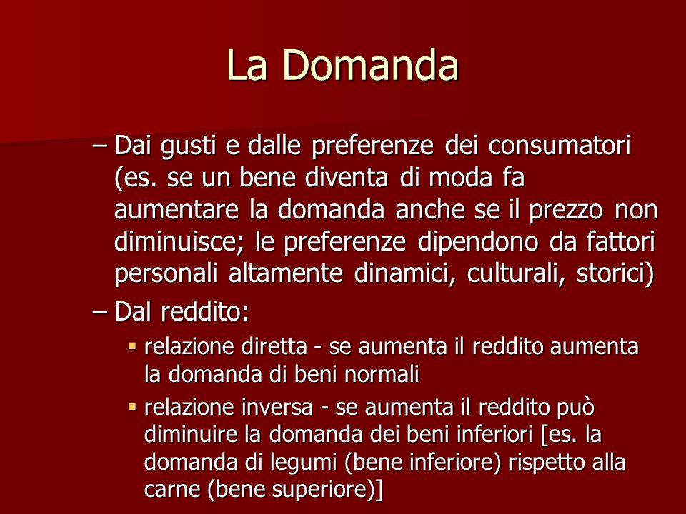 La Domanda –Dai gusti e dalle preferenze dei consumatori (es. se un bene diventa di moda fa aumentare la domanda anche se il prezzo non diminuisce; le