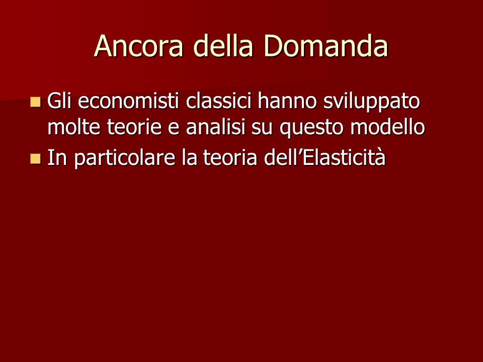 Ancora della Domanda Gli economisti classici hanno sviluppato molte teorie e analisi su questo modello Gli economisti classici hanno sviluppato molte