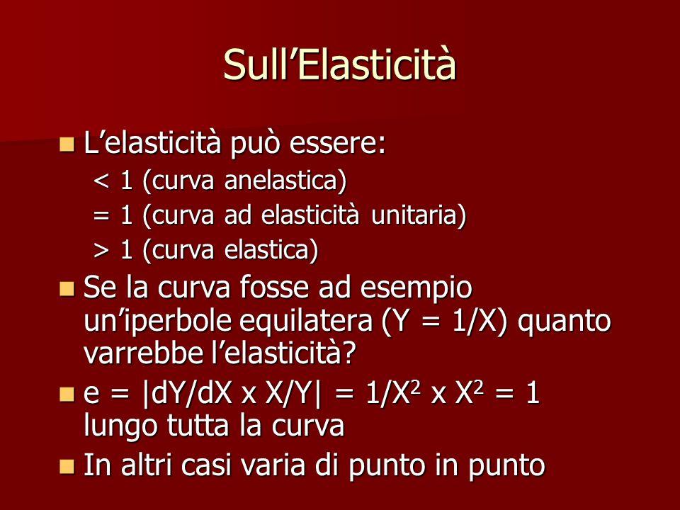 SullElasticità Lelasticità può essere: Lelasticità può essere: < 1 (curva anelastica) = 1 (curva ad elasticità unitaria) > 1 (curva elastica) Se la cu