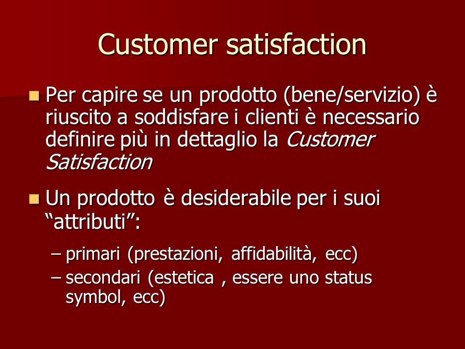 Customer satisfaction Per capire se un prodotto (bene/servizio) è riuscito a soddisfare i clienti è necessario definire più in dettaglio la Customer S
