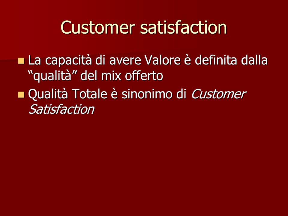 Customer satisfaction La capacità di avere Valore è definita dalla qualità del mix offerto La capacità di avere Valore è definita dalla qualità del mi