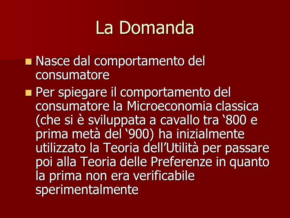 La Domanda Nasce dal comportamento del consumatore Nasce dal comportamento del consumatore Per spiegare il comportamento del consumatore la Microecono