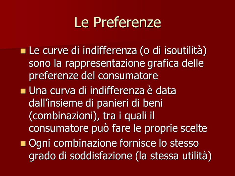 Le Preferenze Le curve di indifferenza (o di isoutilità) sono la rappresentazione grafica delle preferenze del consumatore Le curve di indifferenza (o