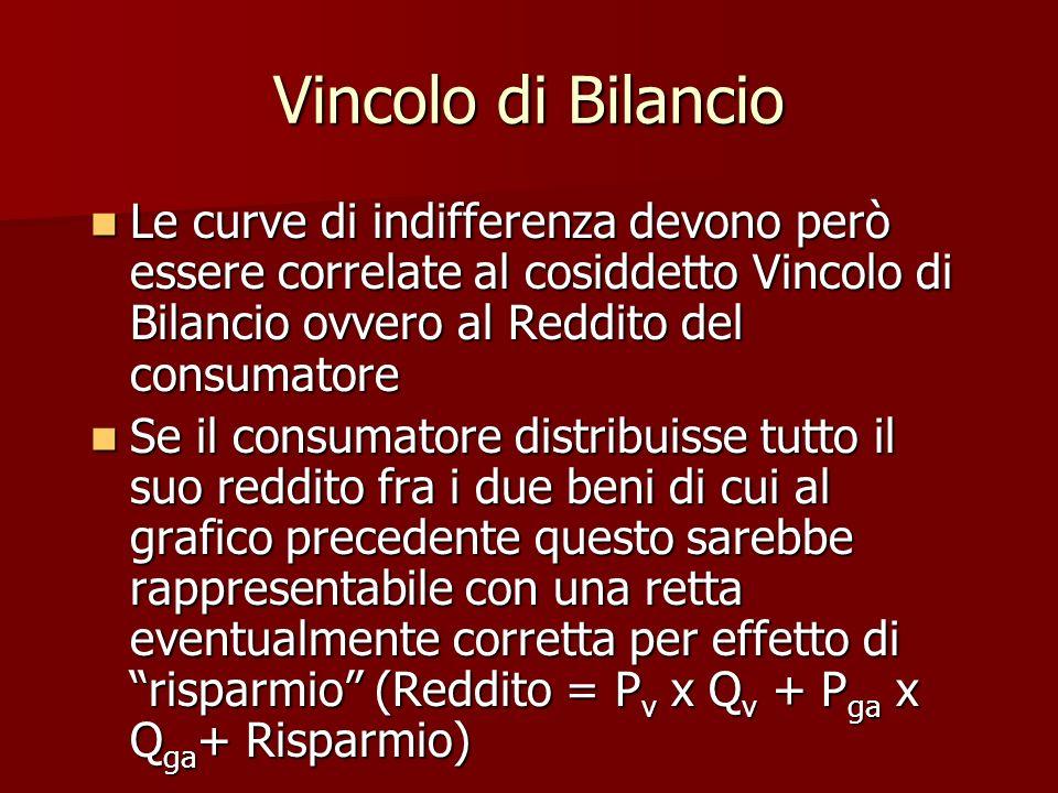 Vincolo di Bilancio Le curve di indifferenza devono però essere correlate al cosiddetto Vincolo di Bilancio ovvero al Reddito del consumatore Le curve
