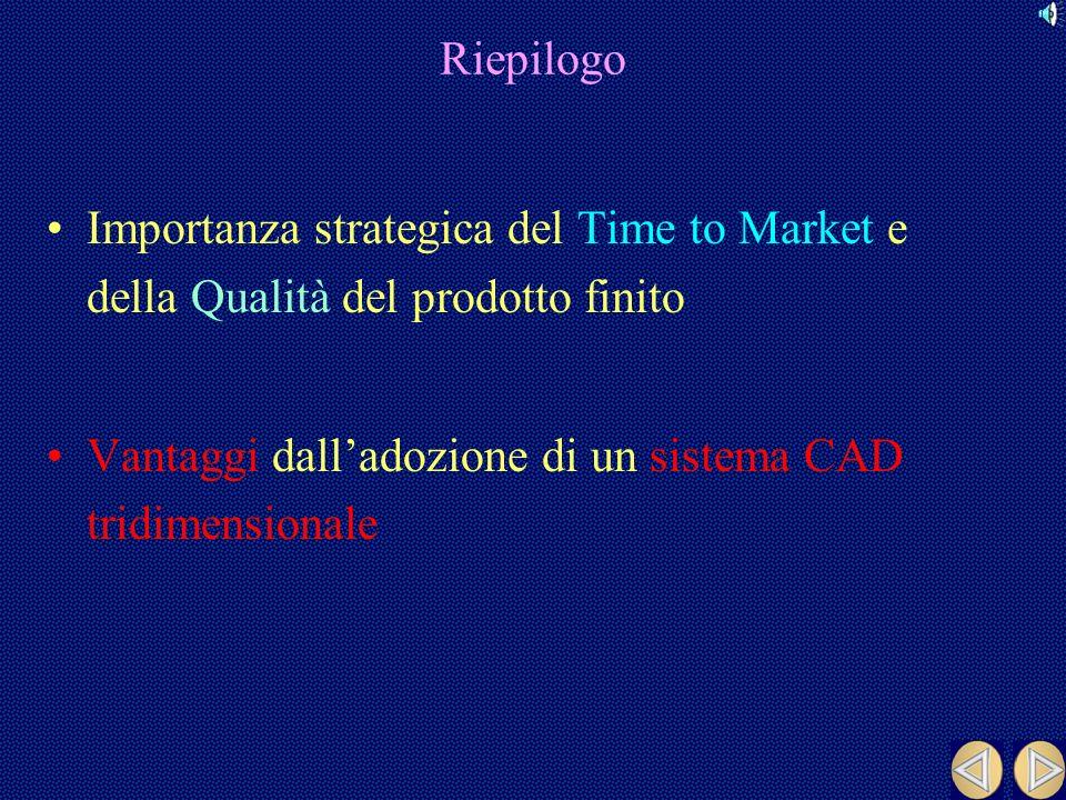 Benefici dalladozione di un sistema CAD in azienda Riduzione del Time to Market Aumento della qualità del prodotto