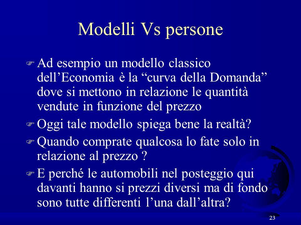 23 Modelli Vs persone F Ad esempio un modello classico dellEconomia è la curva della Domanda dove si mettono in relazione le quantità vendute in funzi