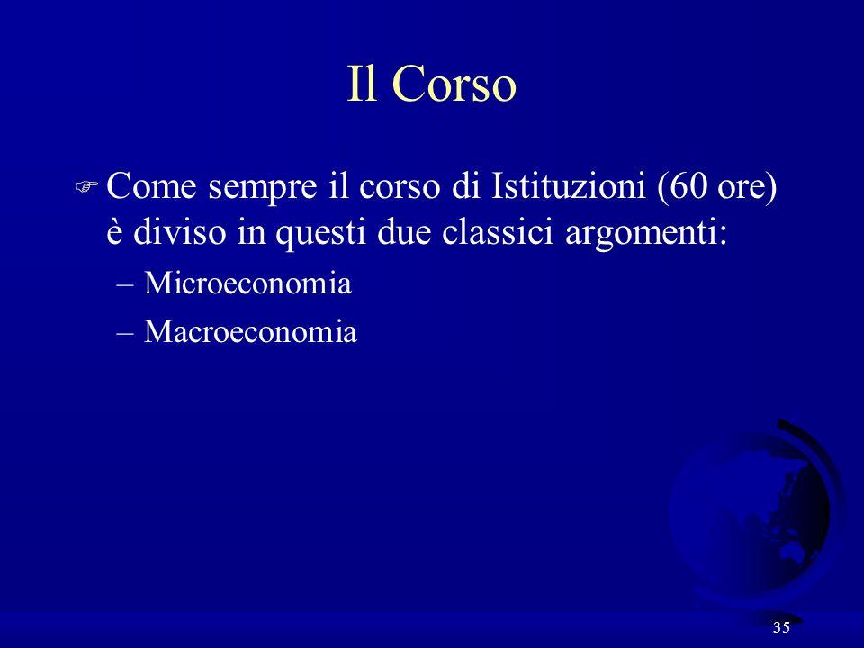 35 Il Corso F Come sempre il corso di Istituzioni (60 ore) è diviso in questi due classici argomenti: –Microeconomia –Macroeconomia