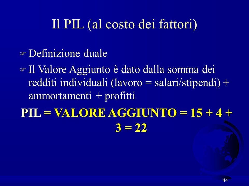 44 Il PIL (al costo dei fattori) F Definizione duale F Il Valore Aggiunto è dato dalla somma dei redditi individuali (lavoro = salari/stipendi) + ammo