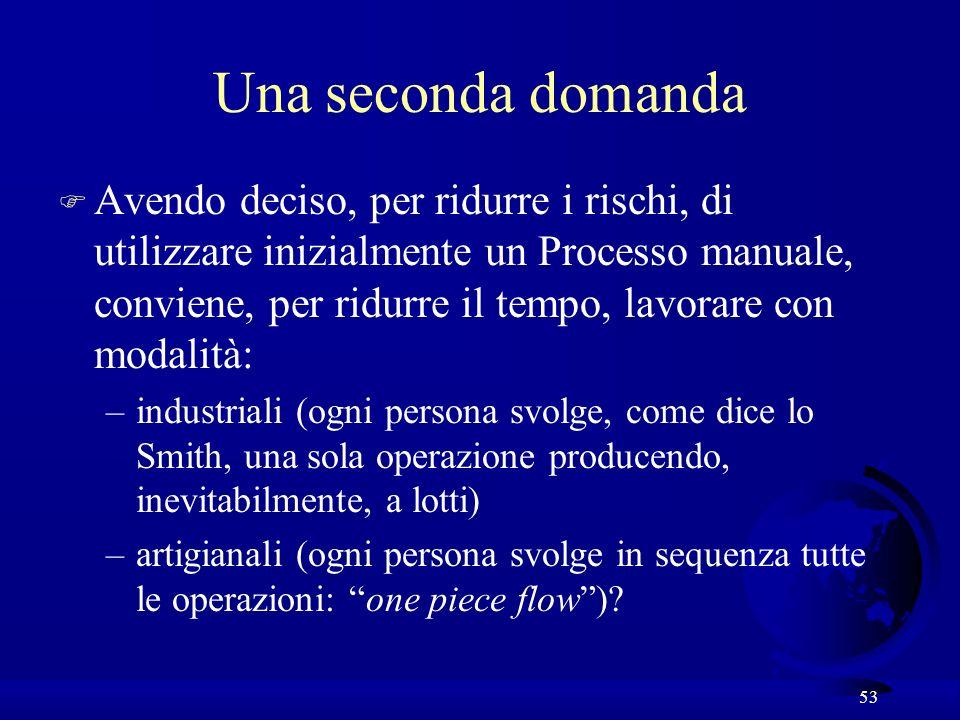 53 Una seconda domanda F Avendo deciso, per ridurre i rischi, di utilizzare inizialmente un Processo manuale, conviene, per ridurre il tempo, lavorare