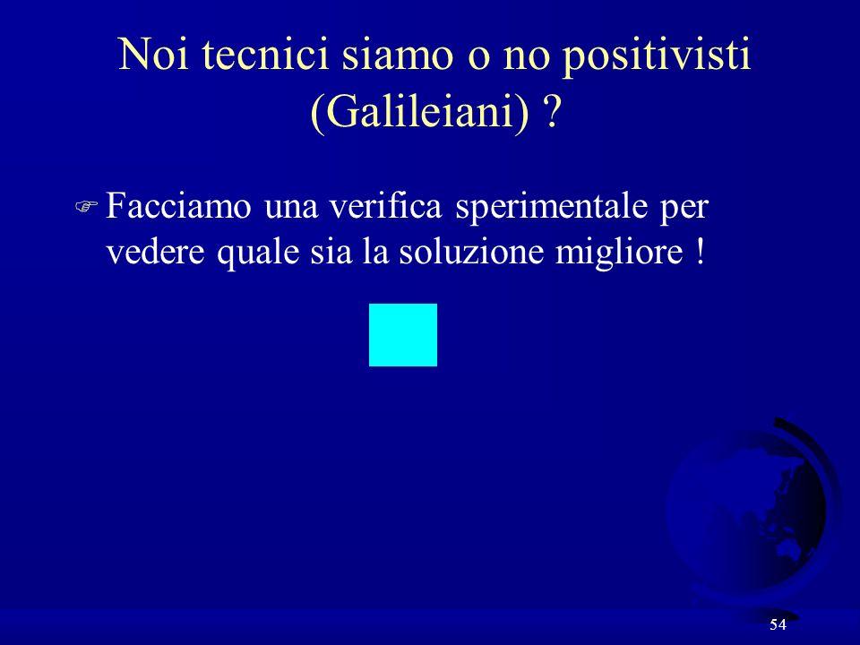 54 Noi tecnici siamo o no positivisti (Galileiani) ? F Facciamo una verifica sperimentale per vedere quale sia la soluzione migliore !