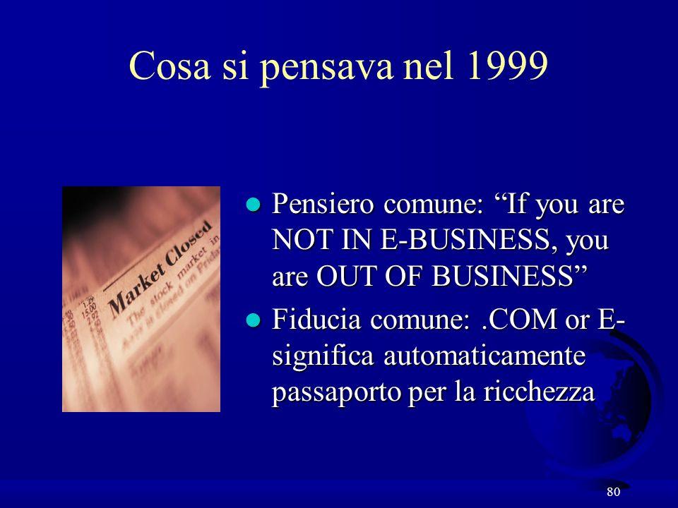 80 Cosa si pensava nel 1999 Pensiero comune: If you are NOT IN E-BUSINESS, you are OUT OF BUSINESS Pensiero comune: If you are NOT IN E-BUSINESS, you are OUT OF BUSINESS Fiducia comune:.COM or E- significa automaticamente passaporto per la ricchezza Fiducia comune:.COM or E- significa automaticamente passaporto per la ricchezza