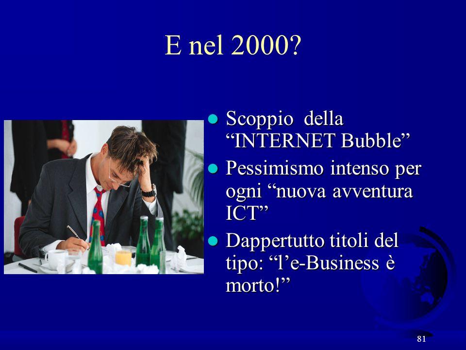 81 E nel 2000? Scoppio della INTERNET Bubble Scoppio della INTERNET Bubble Pessimismo intenso per ogni nuova avventura ICT Pessimismo intenso per ogni