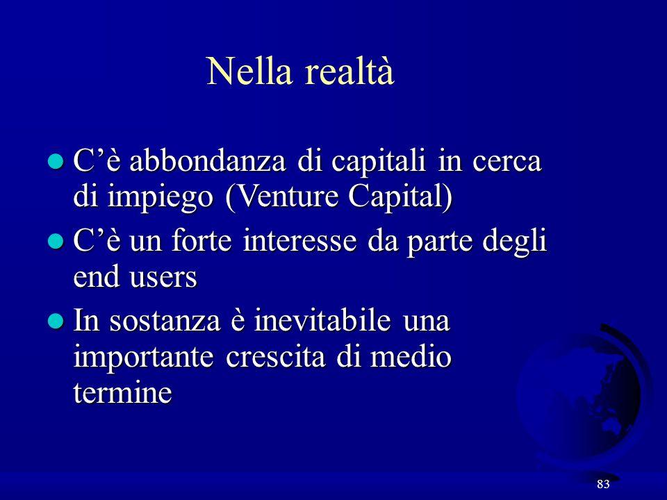 83 Cè abbondanza di capitali in cerca di impiego (Venture Capital) Cè abbondanza di capitali in cerca di impiego (Venture Capital) Cè un forte interes