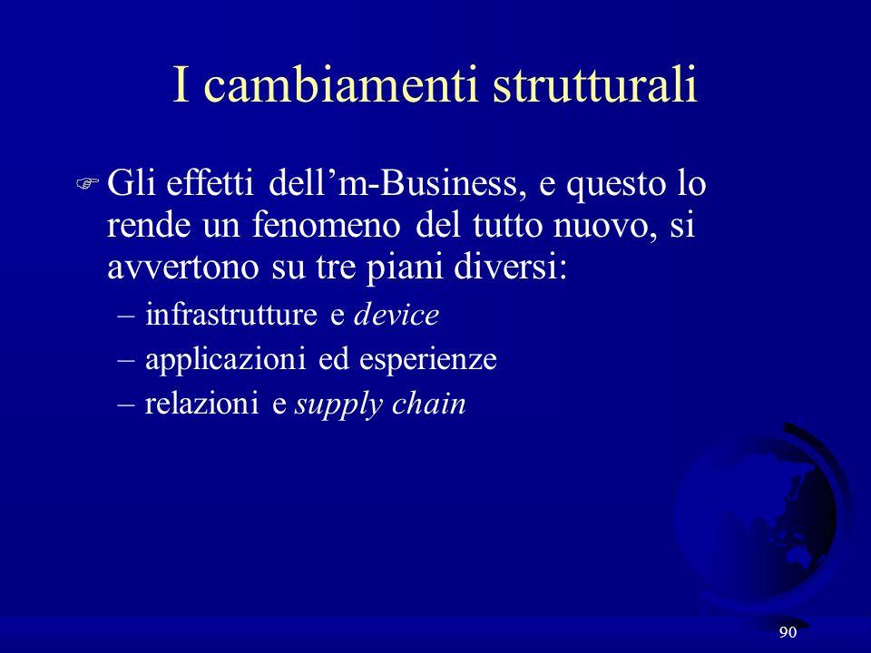 90 I cambiamenti strutturali F Gli effetti dellm-Business, e questo lo rende un fenomeno del tutto nuovo, si avvertono su tre piani diversi: –infrastr