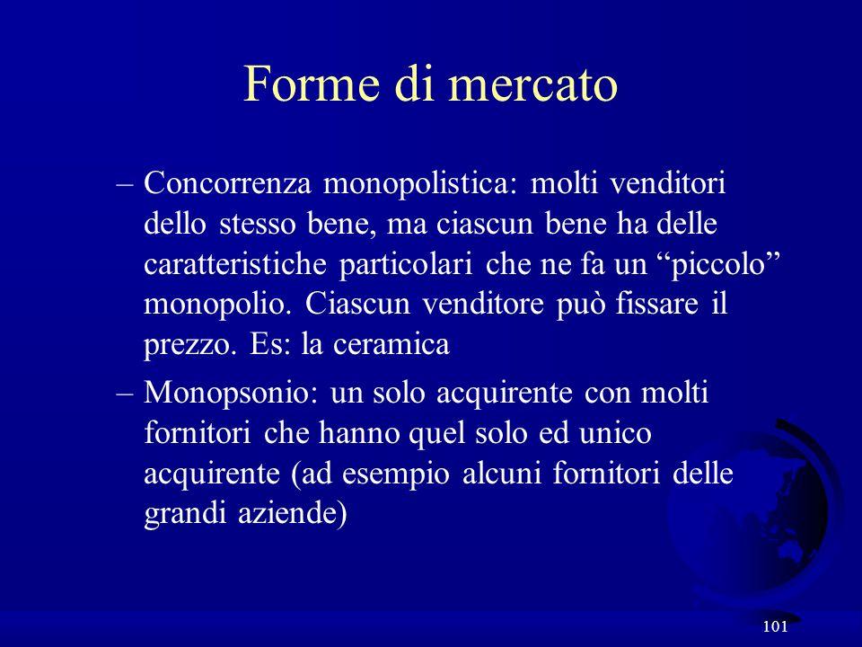 101 Forme di mercato –Concorrenza monopolistica: molti venditori dello stesso bene, ma ciascun bene ha delle caratteristiche particolari che ne fa un piccolo monopolio.