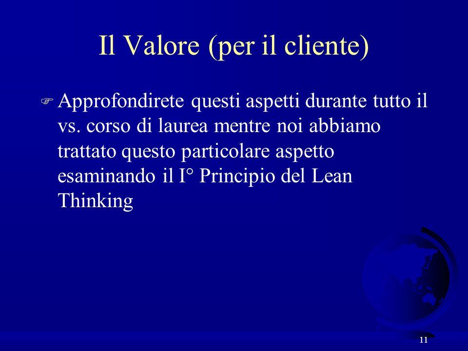 11 Il Valore (per il cliente) F Approfondirete questi aspetti durante tutto il vs.
