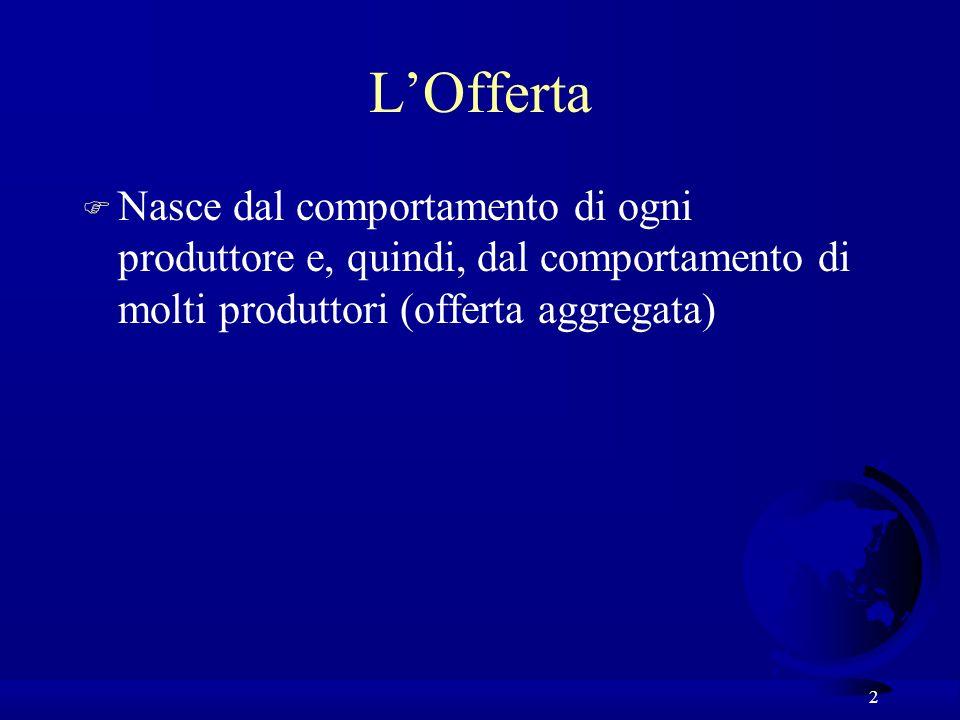 2 LOfferta F Nasce dal comportamento di ogni produttore e, quindi, dal comportamento di molti produttori (offerta aggregata)