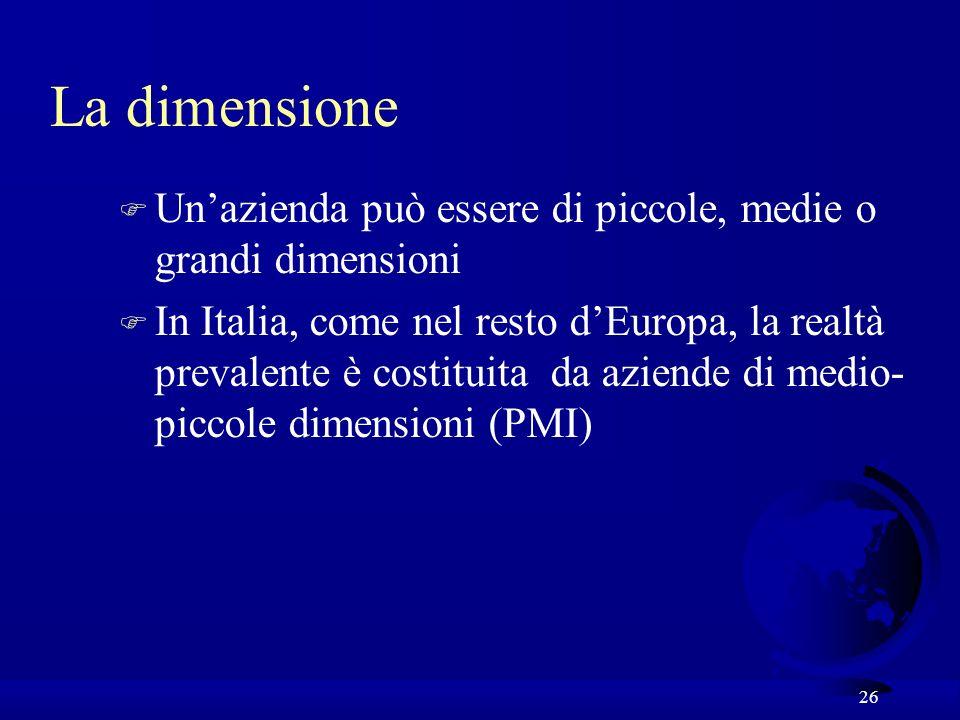 26 La dimensione F Unazienda può essere di piccole, medie o grandi dimensioni F In Italia, come nel resto dEuropa, la realtà prevalente è costituita da aziende di medio- piccole dimensioni (PMI)