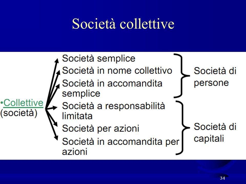 34 Società collettive