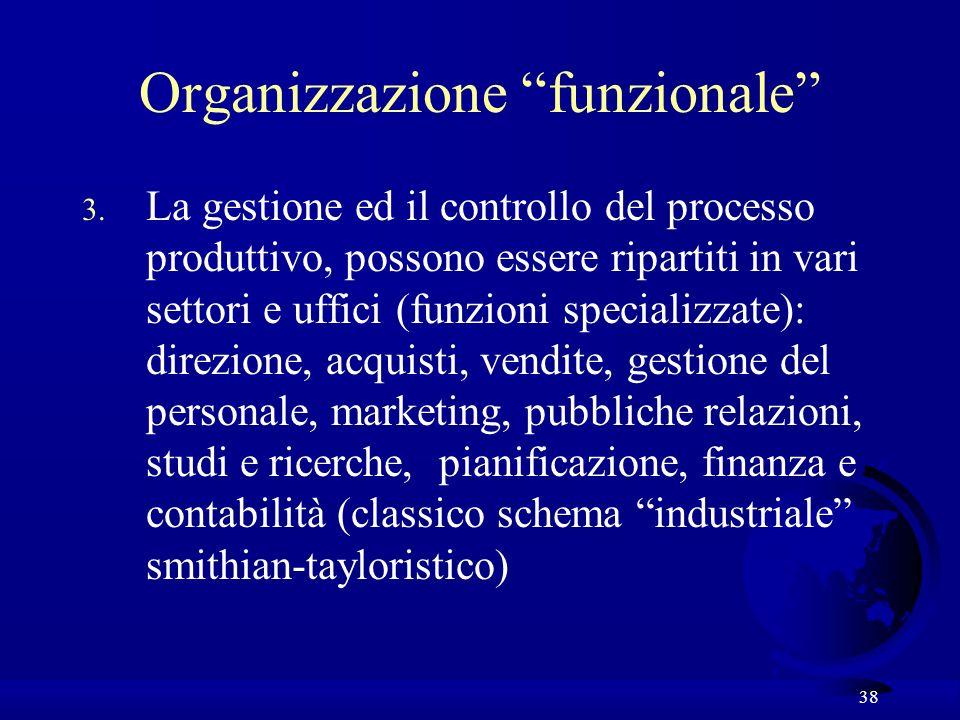 38 Organizzazione funzionale 3.