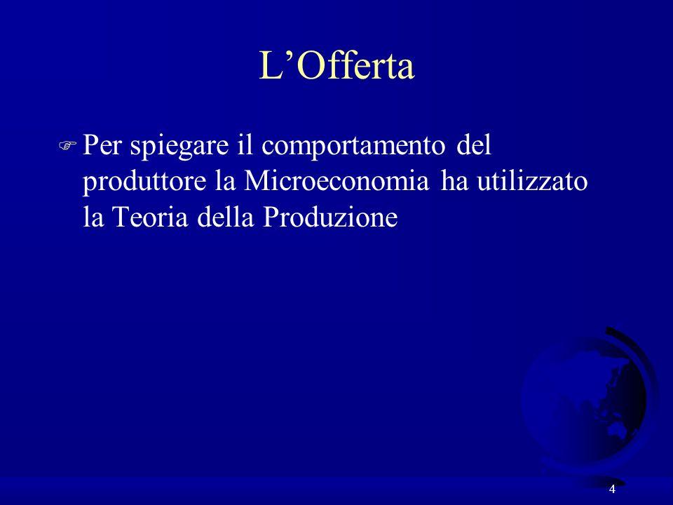 4 LOfferta F Per spiegare il comportamento del produttore la Microeconomia ha utilizzato la Teoria della Produzione
