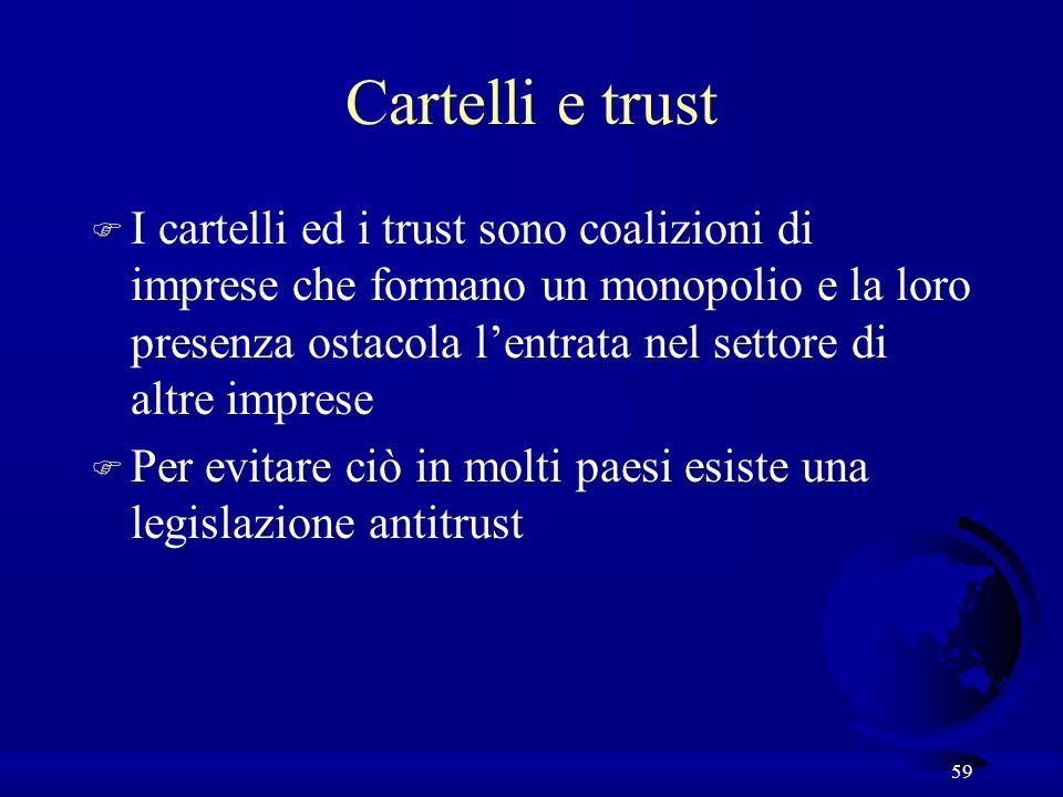 59 Cartelli e trust F I cartelli ed i trust sono coalizioni di imprese che formano un monopolio e la loro presenza ostacola lentrata nel settore di altre imprese F Per evitare ciò in molti paesi esiste una legislazione antitrust